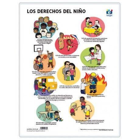 Los derechos humanos para niños - Imagui