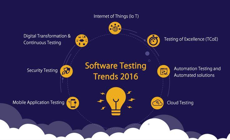 Software Testing Trends | Software Testing | Pinterest
