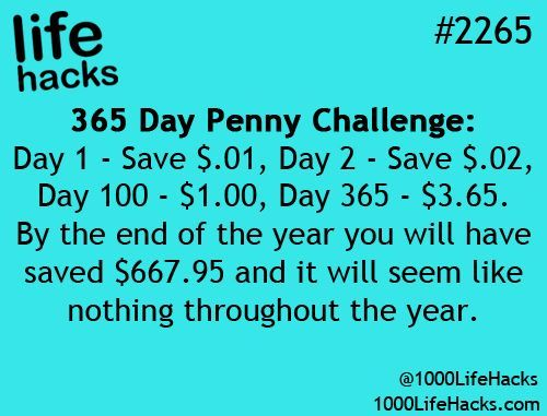25+ best Penny A Day Challenge trending ideas on Pinterest ...