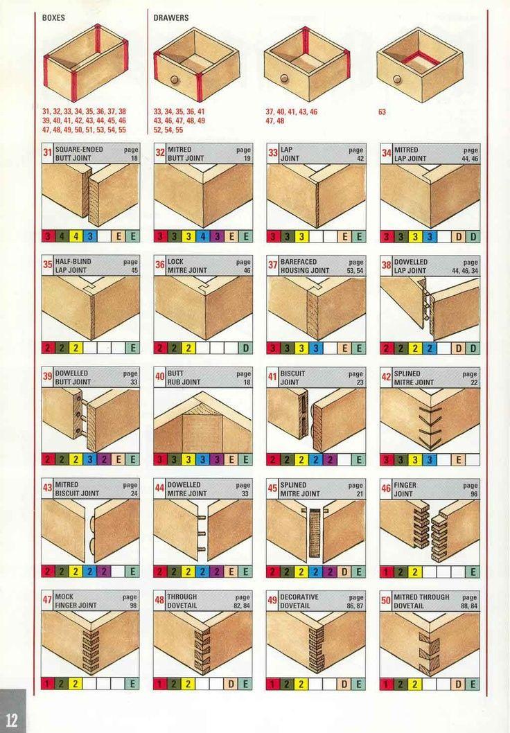 Looking for ideas regarding wood working? http://www.woodesigner.net has these things!