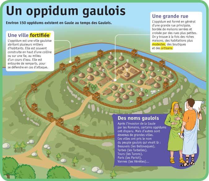 Fiche exposés : Un oppidum gaulois                                                                                                                                                                                 Plus