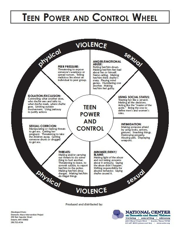 unhealthy relationship wheel pdf