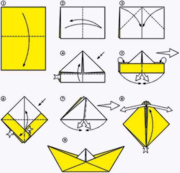 лодка бумажной схемы модели