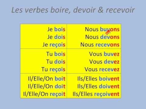 Sports and Weather Unit - this video gives you all three verbs Boire Devoir and Recevoir. It gives you the meaning and the conjugations. This video is very helpful when it comes to these three verbs.