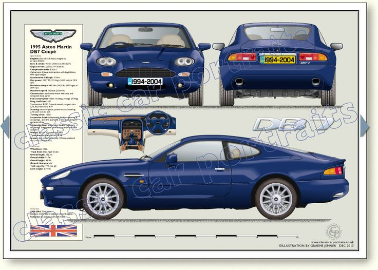 Garage Art Customizeable Aston Martin DB7 1994-2004 classic car portrait print