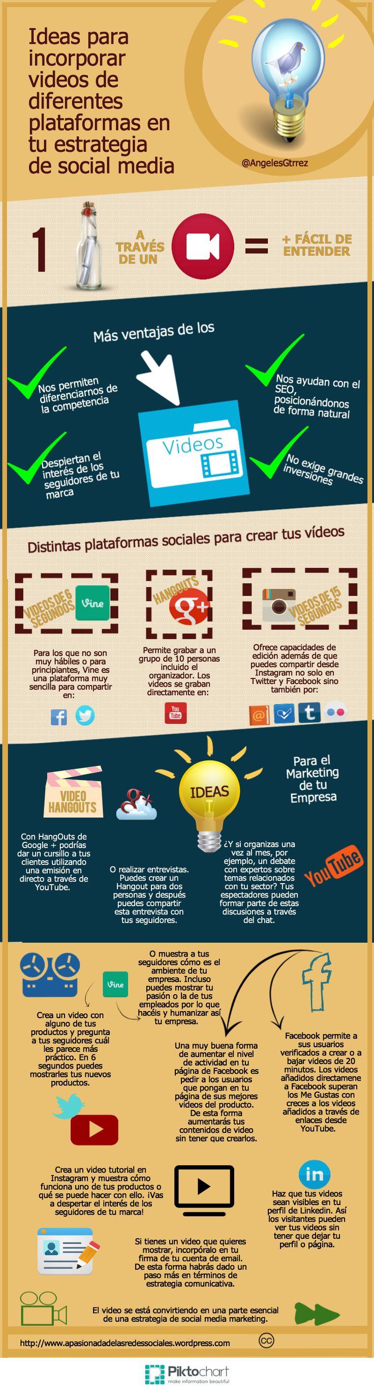 Ideas para incorporar #videos de diferentes plataformas en tu estrategia de #SocialMedia #Video