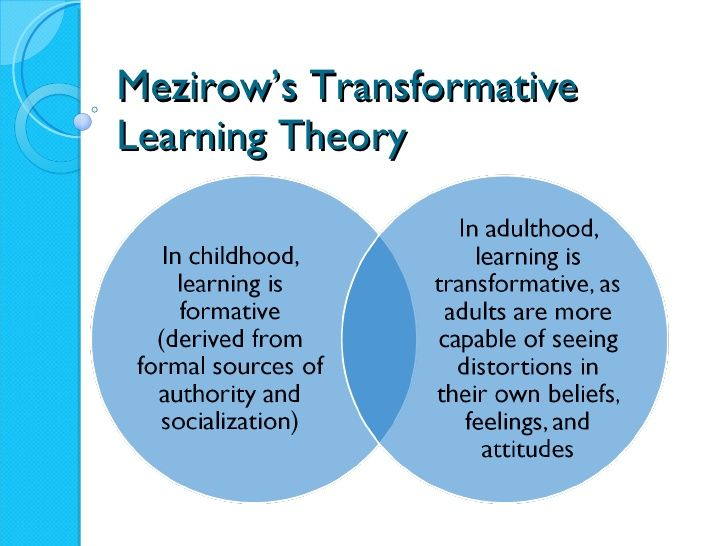 jack mezirow seven phases transformational change theory The transformative learning theory, which was first introduced by jack mezirow [1], is based on the principle that personal experience is an integral part of the learning process it suggests that a learner's interpretation of the experience creates meaning, which leads to a change in the behavior, mindset, and beliefs.
