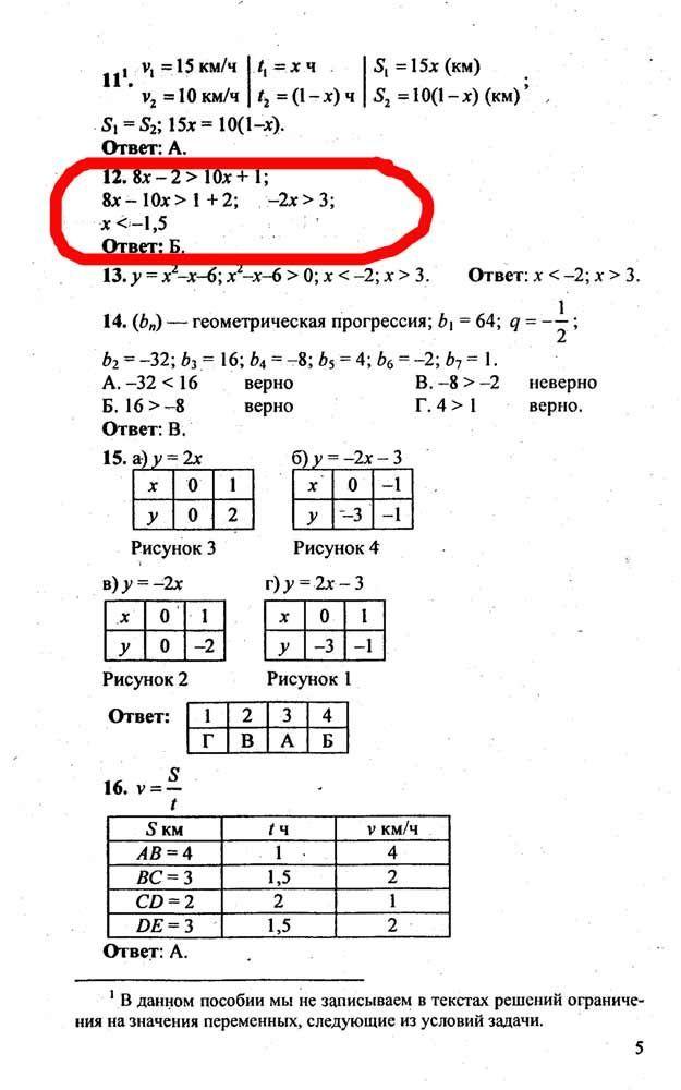 Федченко тематическое и итоговые контрольные работы 6 класс по математике ответы на решения