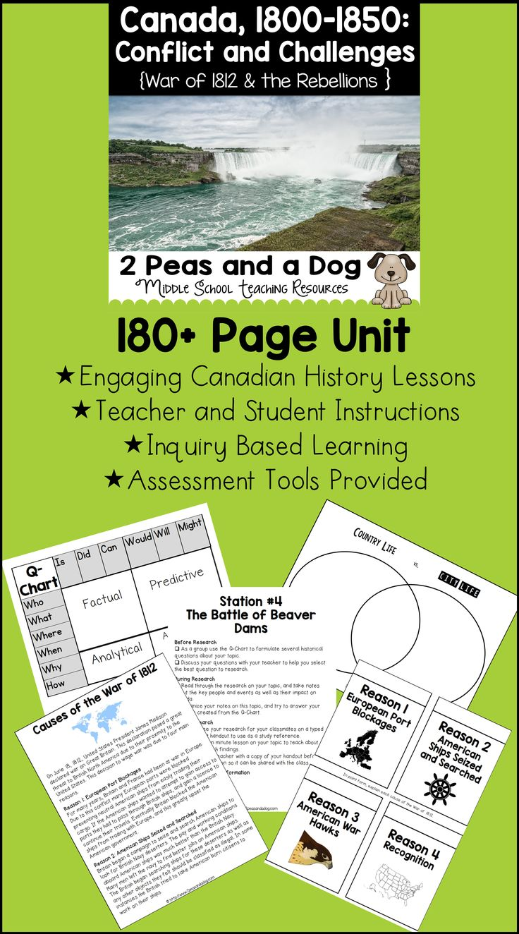 In this Canadian history unit teachers are provided with 17 in-depth and engaging lessons to help their students explore and understand the conflicts, changes and challenges that occurred in British North America from 1800-1850. The unit contains lessons on Upper and Lower Canada, War of 1812 background info, major Canadian battles during the War of 1812, Results of the War of 1812, Rebellions of 1837-1838, The Durham Report, The Act of the Union and The Rebellion Losses Bill. ($)