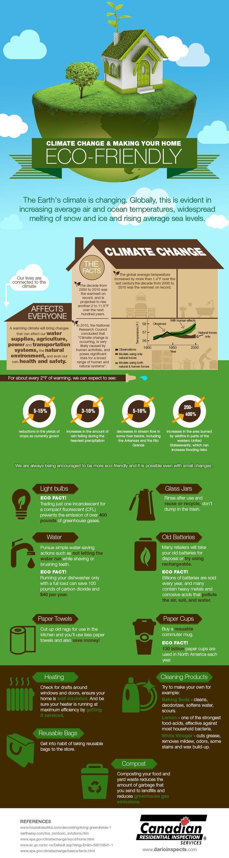 Cómo hacer que tu casa sea más ecológica