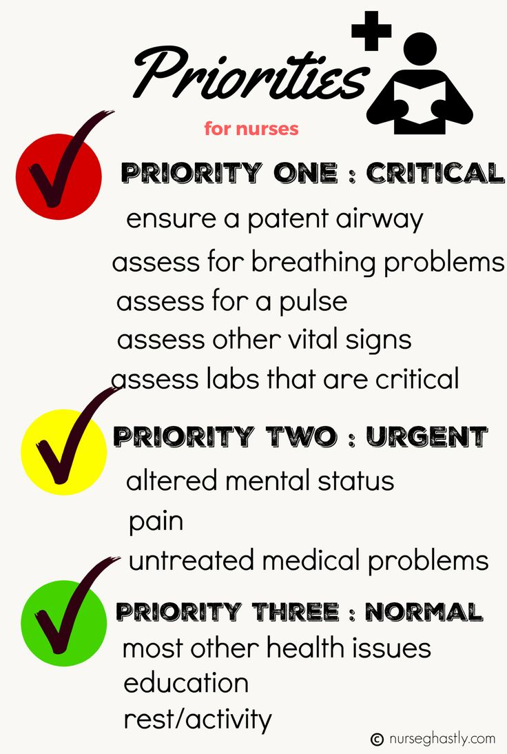 Nurses Prioritize patients and tasks based on a variety of things.Learn more at NurseGhastly.com