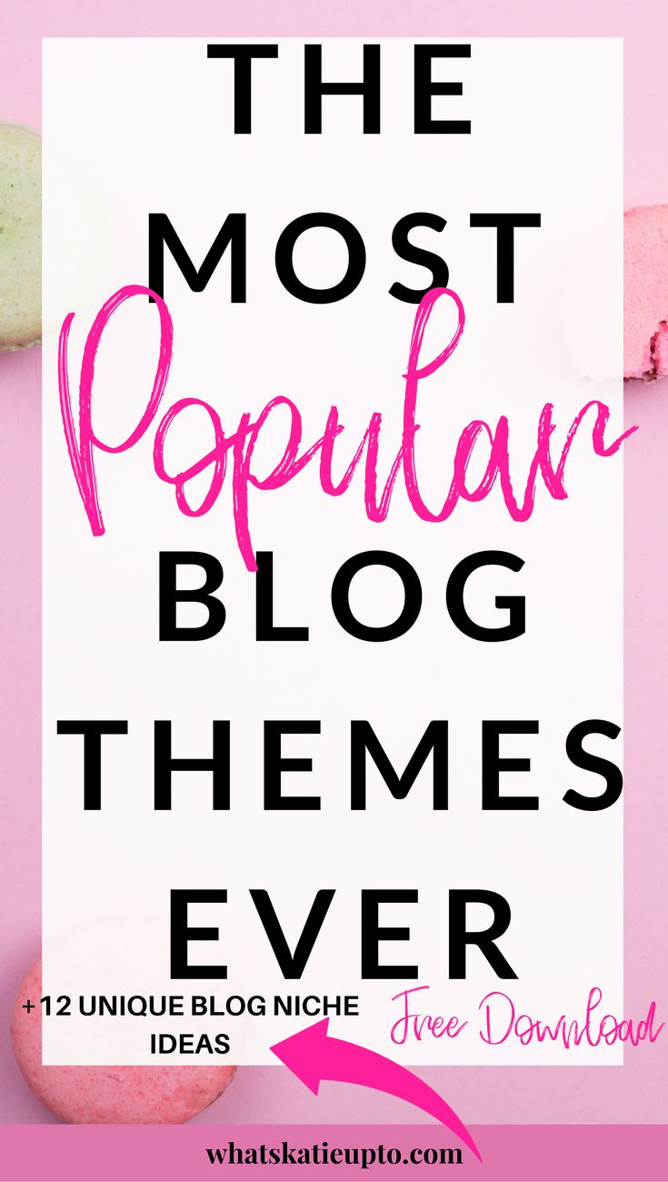 "In this post you will find an overview of the most popular Blog Themes EVER on the Web. However, my Bloggy Friends, as many of you have asked me this question on social media and via email, today I would love to talk about THE THEME I USE on this Blog the ""BLUCHIC VICTORIA THEME""! It is my absolute favorite Blog Theme I have EVER had & honestly, I love it so much!!!!! 