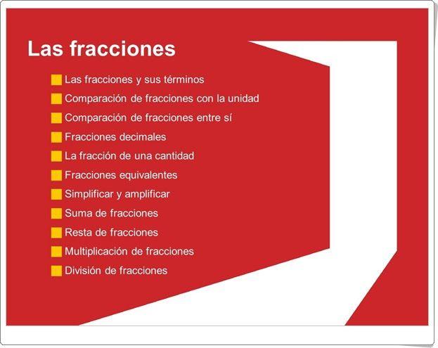 """""""Las fracciones"""" (Presentación de Matemáticas de 6º de Primaria de la Editorial Anaya)"""