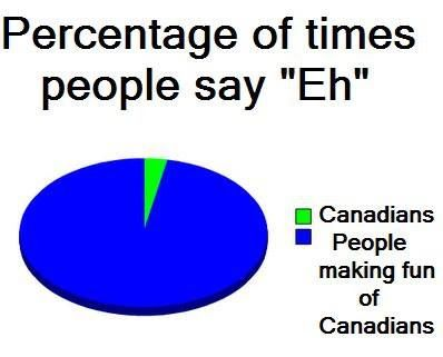 I actually have grown used to using the word eh in my everyday speech. And I'm not Canadian.  O.o