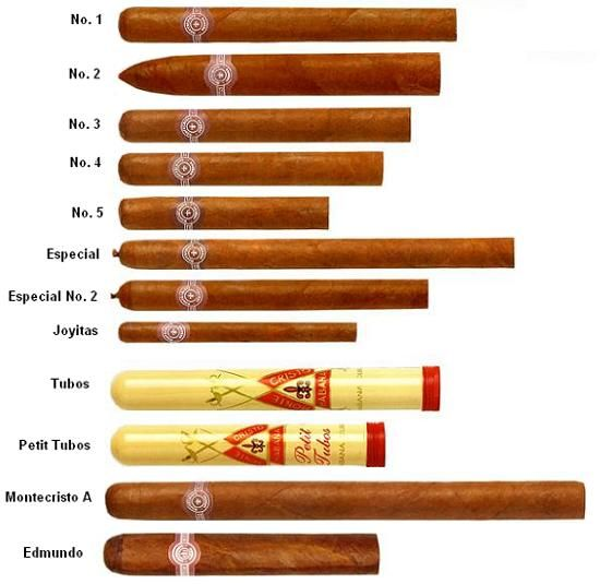 "Montecristo Numero 3.  Another joyous and and easily smuggled option are the ""mini"" Habana Cubano Montecristo cigarillos."