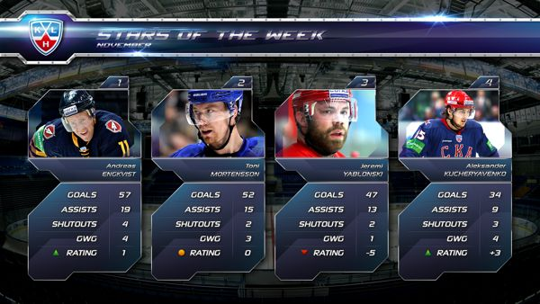 KHL PLAYOFFS by Vitaly Cherkasov, via Behance