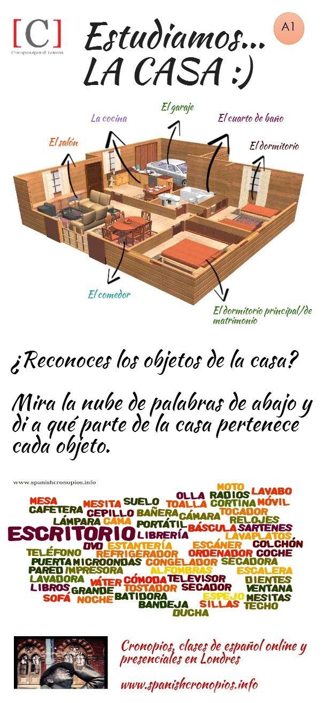 Hoy os proponemos un sencillo ejercicio de vocabulario para practicar/estudiar los objetos de la casa. Mira la infografía de abajo y dinos a qué parte de la casa pertenece cada objeto. :D  http://www.spanishcronopios.info/vocabulario-sobre-la-casa/