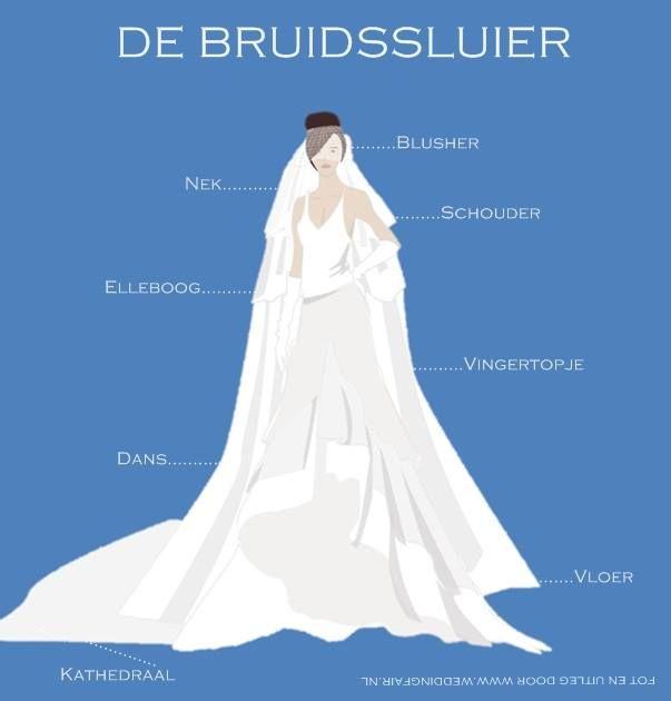 De Bruidssluier ... Hoe noemen we de verschillende lengtes sluier?