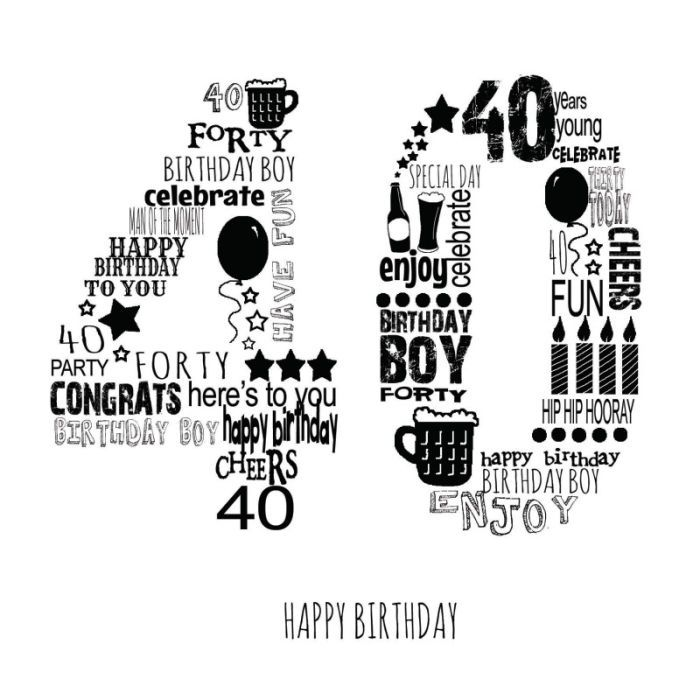 ♥Happy #40th Birthday♥