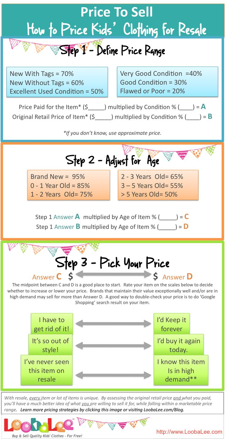 How to Price Kids Clothing for Resale