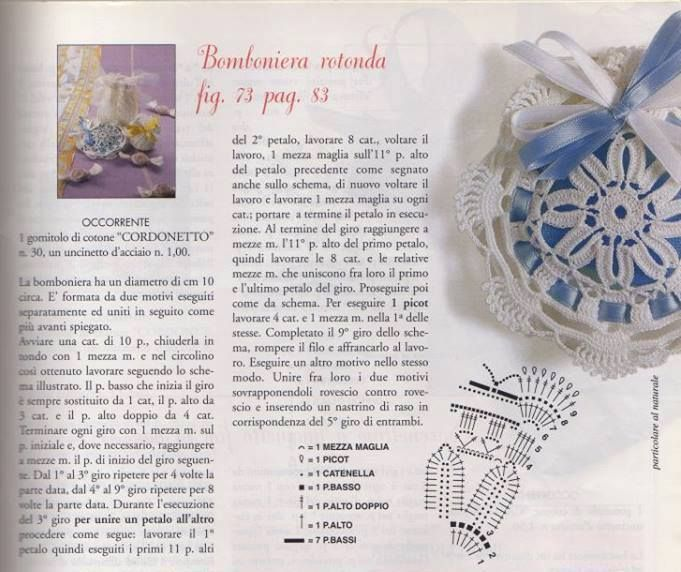 Bomboniera rotonda spiegazioni in italiano   Il blog di Vera Maglia&Uncinetto