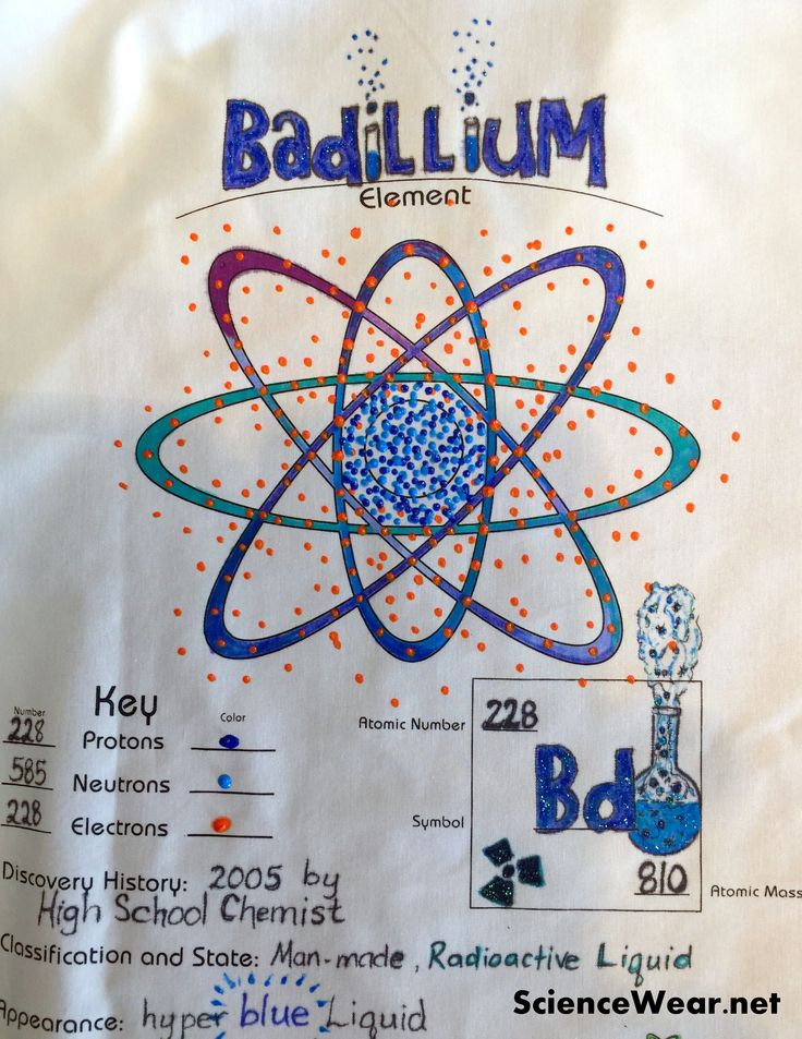 393 best atoms elements and the periodic table images on for Adopt an element project ideas