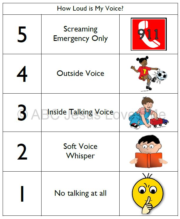 76 best Social Emotional images on Pinterest Classroom ideas - control chart