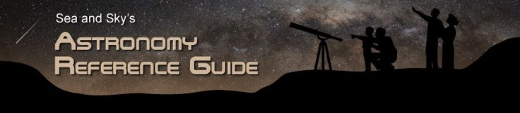 Title graphic for Sea and Sky's astronomy reference guide, astronomers observing the night sky