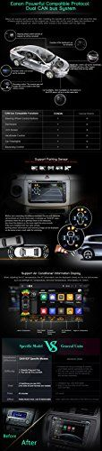 Eonon GA5153F for VW (05-13) Jetta, Passat & others *ANDROID KITKAT & QUAD CORE* — In-Dash Plug-and-Play Head-Unit 8-Inch LCD Touch Screen – DVD / GPS Navigation + Bluetooth