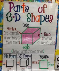 3-D shapes anchor chart for first grade. I completely borrowed this idea (as most) from another brilliant pinner and changed it slightly. Thank you, wonderful people, who share your success and help make it others'!