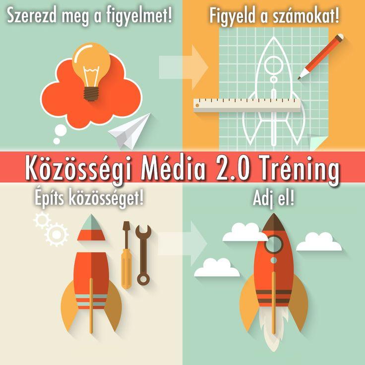 Közösségi Média 2.0 Tréning