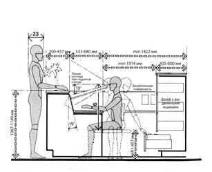 Sintex -Several rules for medical furniture arrangement