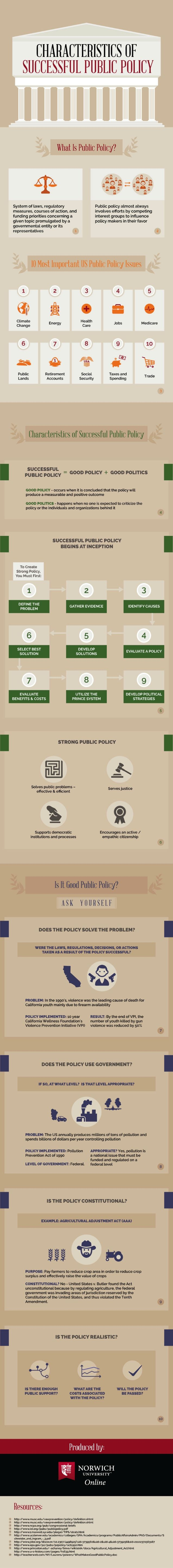 What is Good Public Policy?