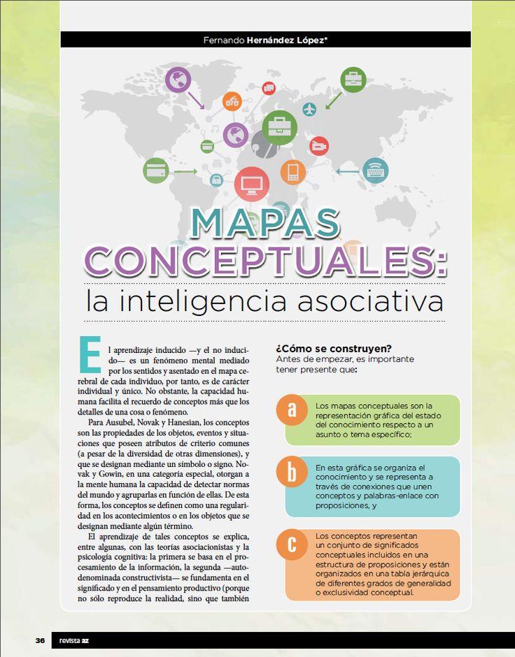 Mapas conceptuales: la inteligencia asociativa #ArchivosAZ