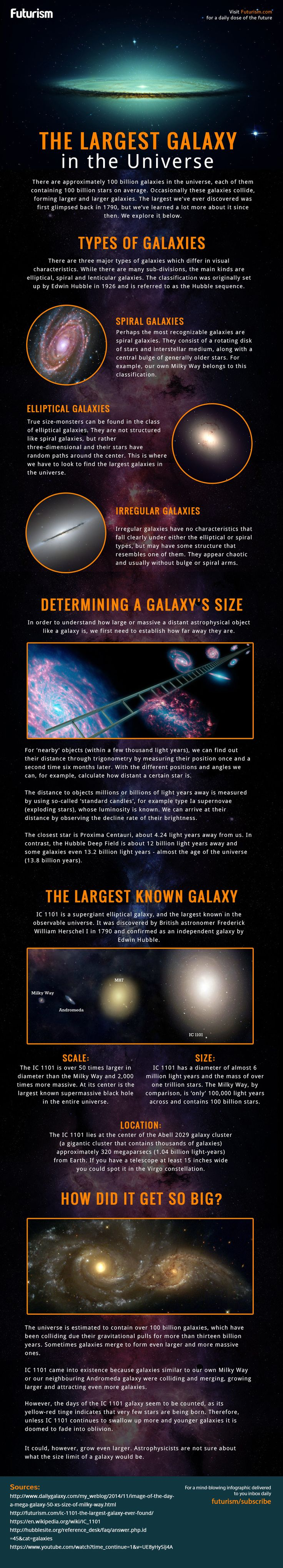 the characteristics and the classification of the irregular galaxies Hubble's tuning fork and many irregular galaxies are found to contain many young stars it should be noted that classification of galaxies is not a very.