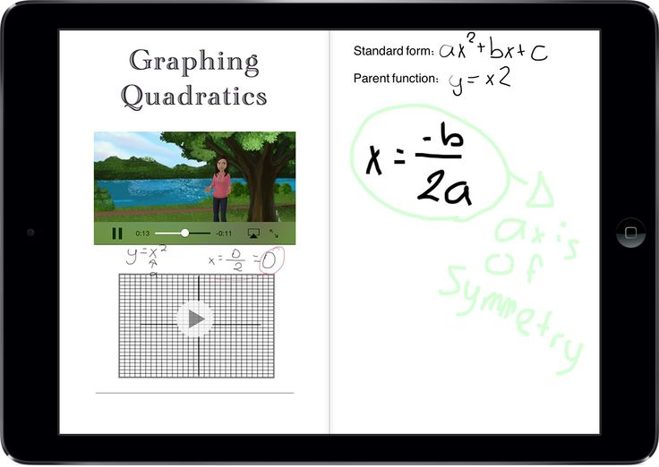 'Using Book Creator to author mathematics' by Cathy Yenca. Most textbooks just don't cover all the unusual ways and methods we use to learn. So why not write these textbooks ourselves?