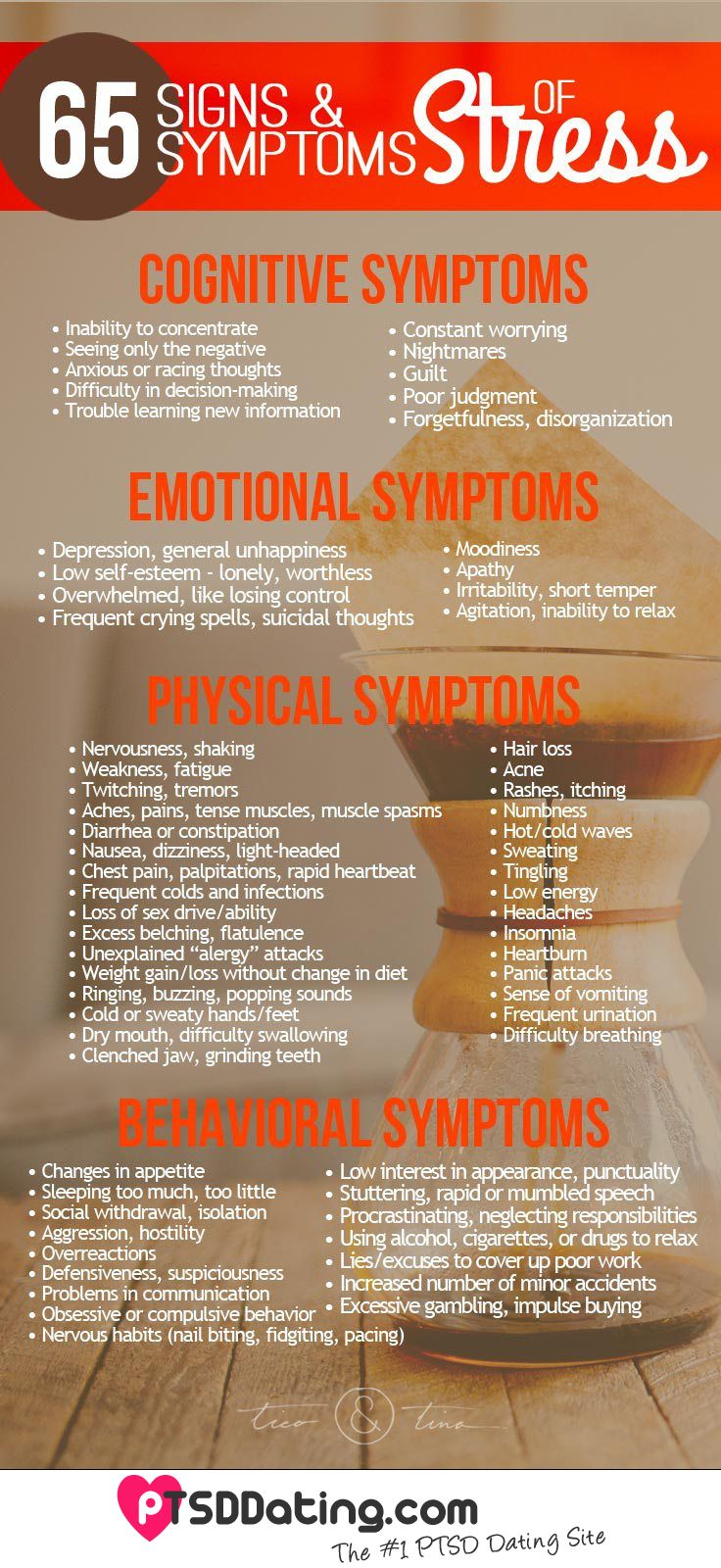 Dating phobia symptoms