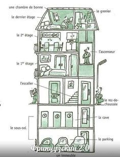 French house terms french teaching things pinterest - Plan de maison 2 pieces ...