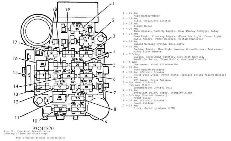 diagrama de caja de fusibles  Jeeperos   Diagrama de