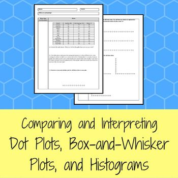 With this purchase you will receive a four page packet containing an investigation into comparing and interpreting dot plots, box-and-whisker plots, and histograms. In addition, you will receive the answer key to help with the implementation of this activity in your classroom.The worksheet flows perfectly and could be used in more of a discovery format or a instructor guided notes.You will receive a zip folder and inside the folder will be the worksheet and answer key.
