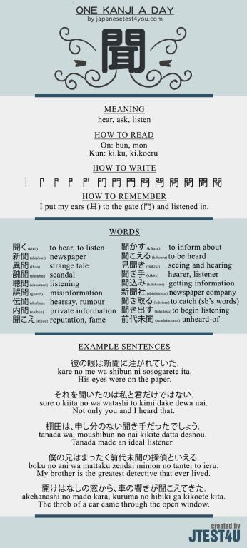 Learn one Kanji a day with infographic: 聞 (bun)