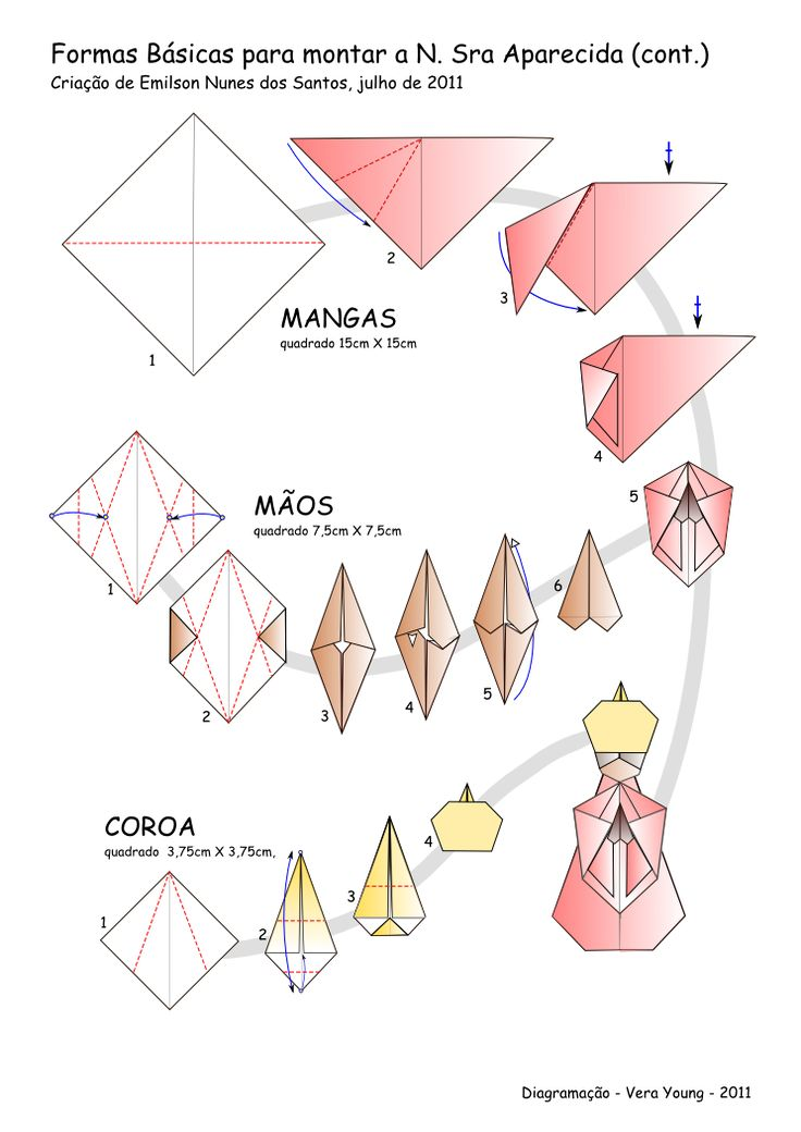 Diagrama da N. Sra Aparecida criada por Emilson N. dos Santos - pg02