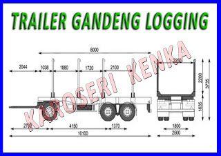 INFO HARGA >> PEMBUATAN TRAILER GANDENG LOGGING >> KAROSERI KENKA