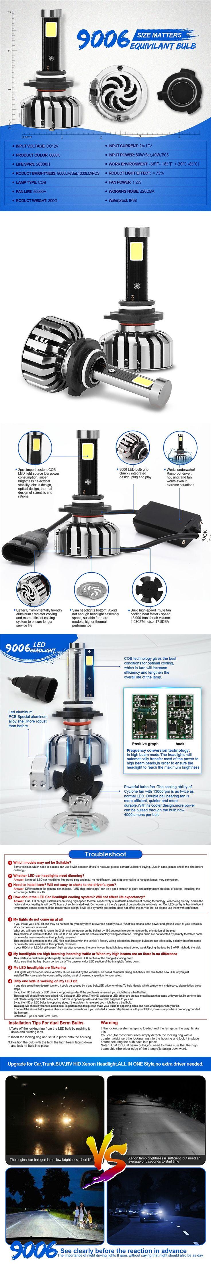 Hot Sale 9006 LED Car Headlights 6000K 12V Auto Bulbs Fog Lamp 80W 8000LM Cool White Light Source Car Bright Lighting