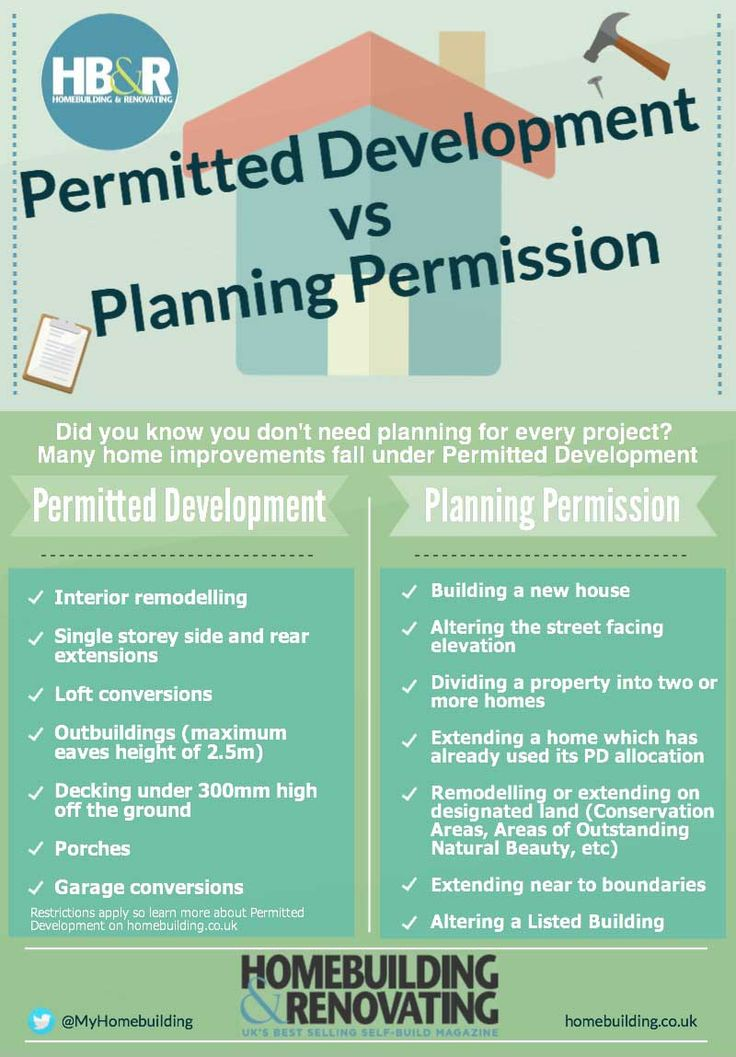 If you can't tell your planning permission from your permitted development, use this handy quick reference infographic to clear things up