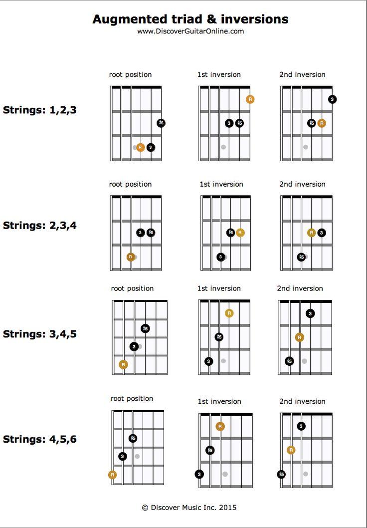 39 best Chords images on Pinterest   Guitar chords, Guitar chord ...