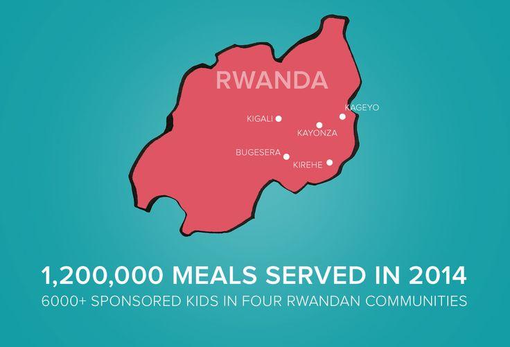 """Support """"Food is Rwanda"""" - foodisrwanda.org - via THE COMMISSIONS PROJECT! nataliesalminen.com"""