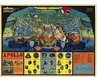 Inside Apollo Command Module - #SaturnV - Images et documents