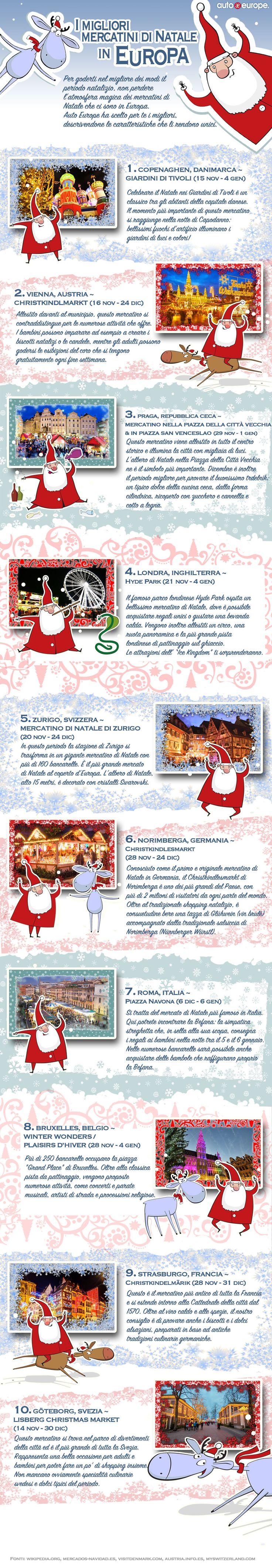 Infografica I migliori mercatini di Natale in Europa Consulta qui le altre infografiche di