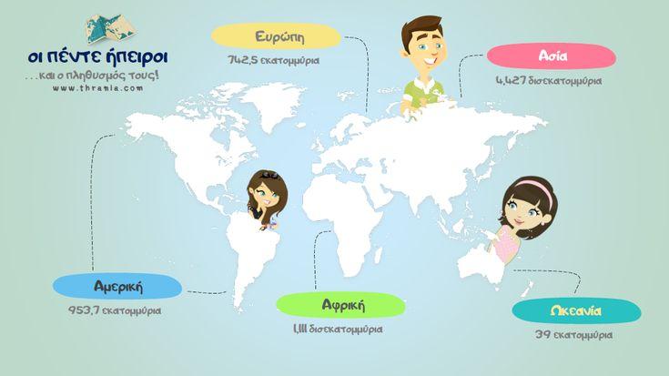 Οι πέντε ήπειροι